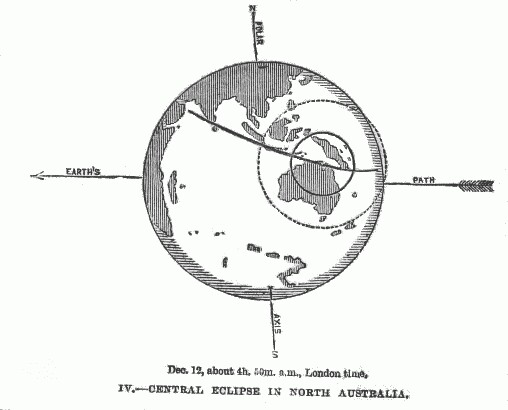1871 Eclipse Diagram 4